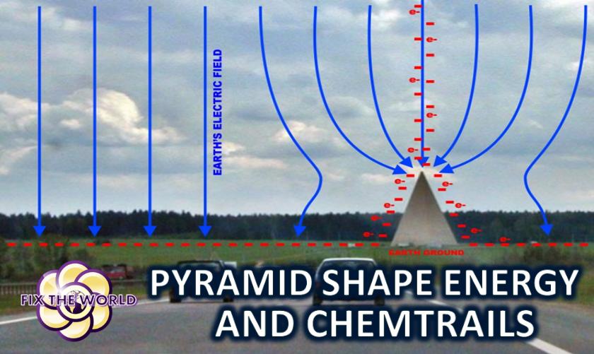 How to use Orgone Energy Pyramids FTW Orgone Q&A