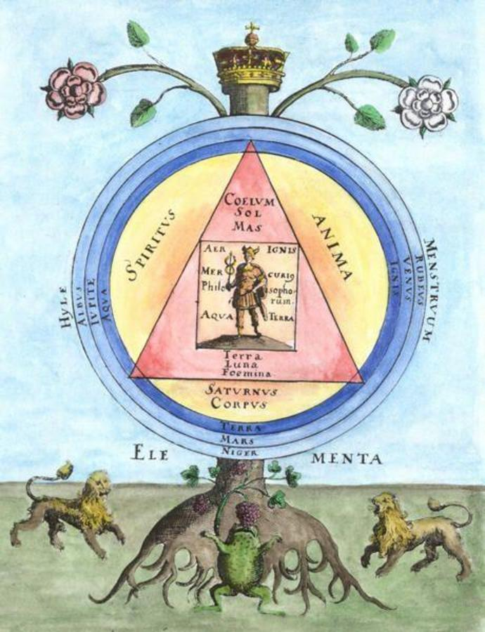 Alchemy: 'The Five Entities of Disease'