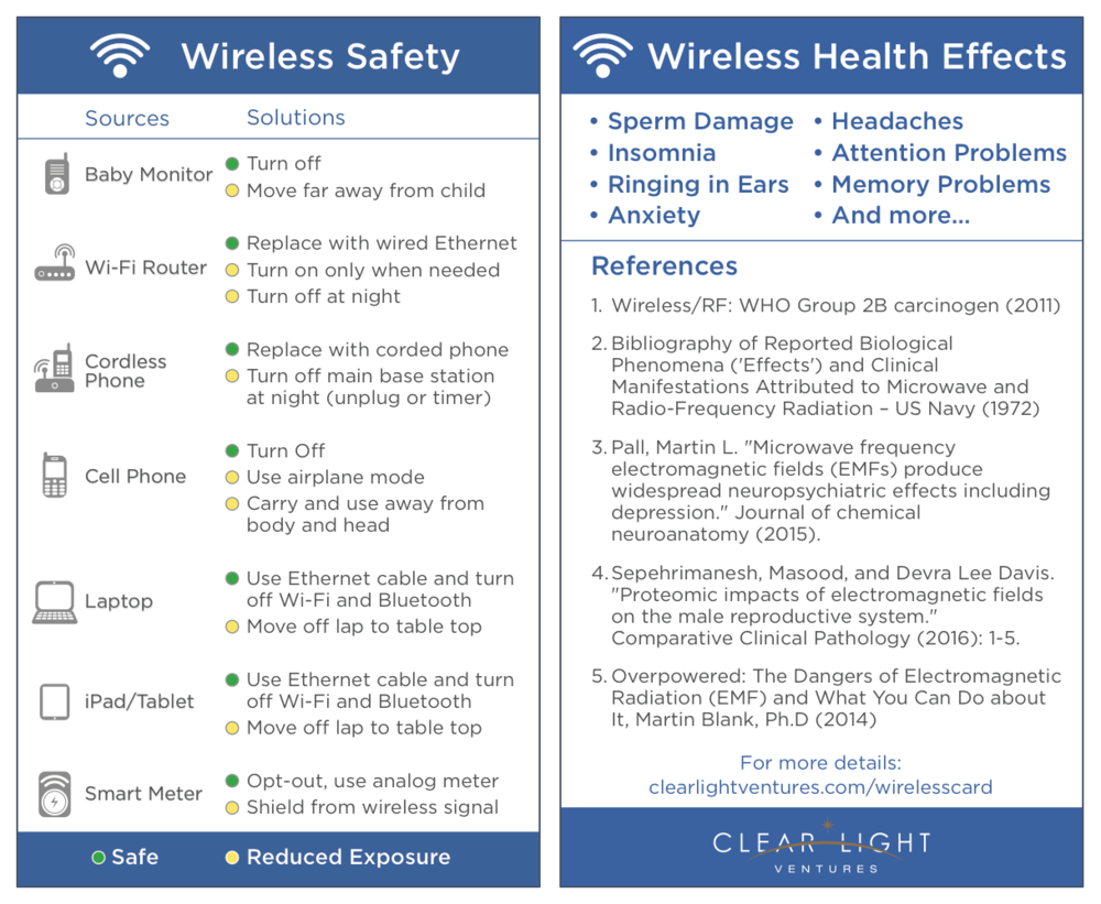 Wireless Safety: Sources and Solutions (Chart)