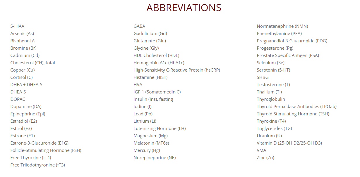 abbreviations SALIVA + BLOOD