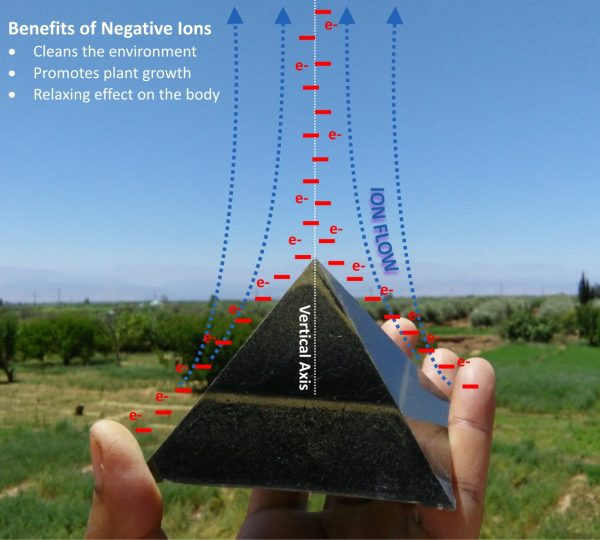 Pyramid Torsion Field Orgonite Total Family Defense System