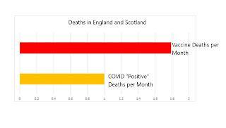 post covid vaccine death UK