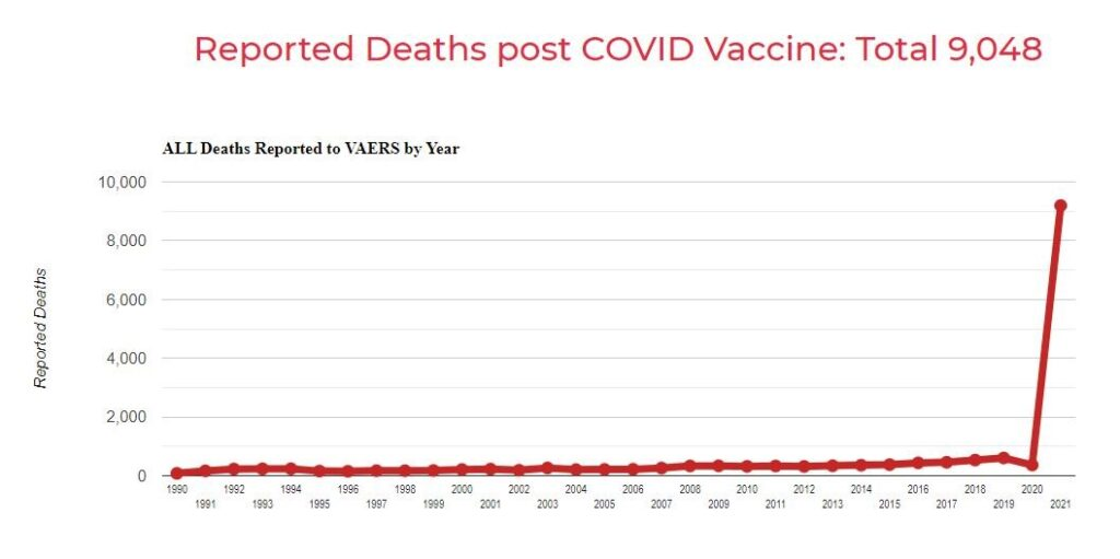 vaccine death